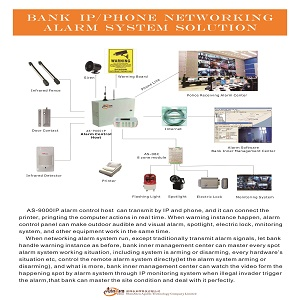 Athenalarm AS-9000IP bank IP&phone networking alarm system solution-little