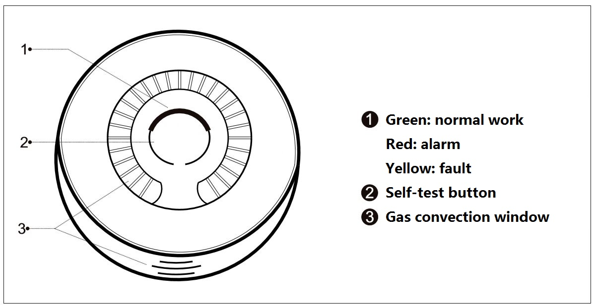 gas detector user manual