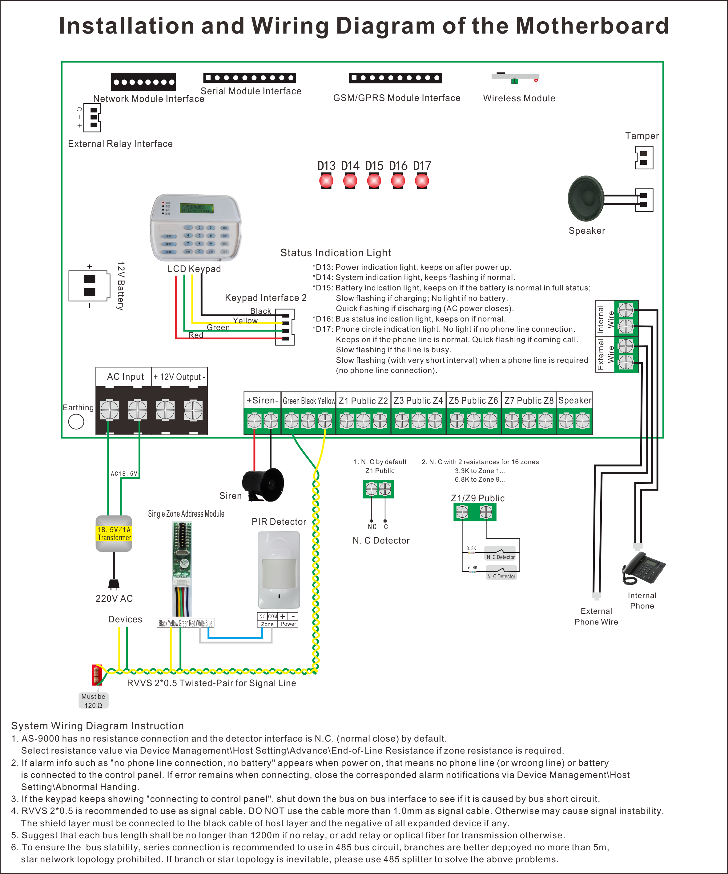 AS-9000 Series Alarm Control Host Installation and Wiring Diagram