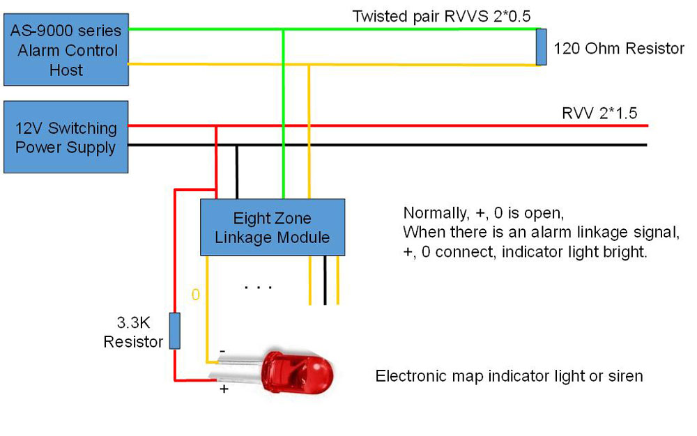 Operation Manual for Bus Line Wiring Installation 6